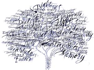 albero dei giusti con le firme della petizione