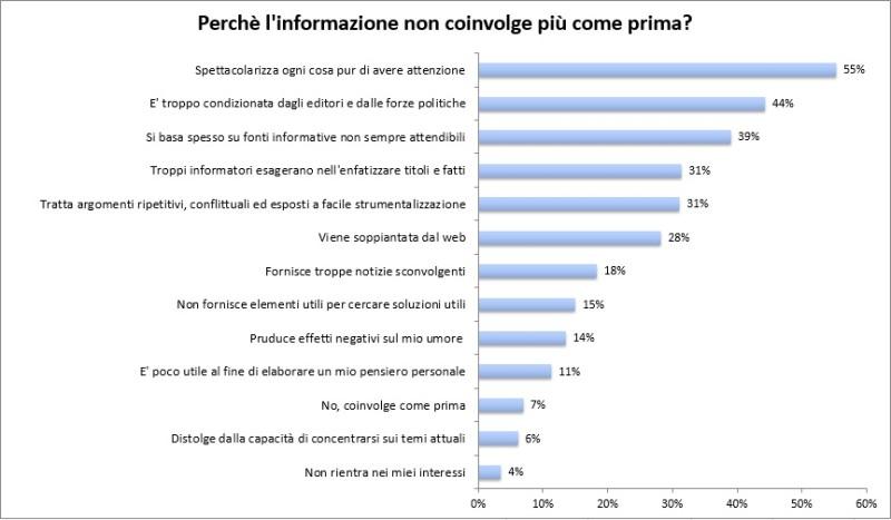 3_motivi_di_sfiducia_verso_informazione_insubria